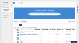 ASO Tool App Annie new Keyword Tools