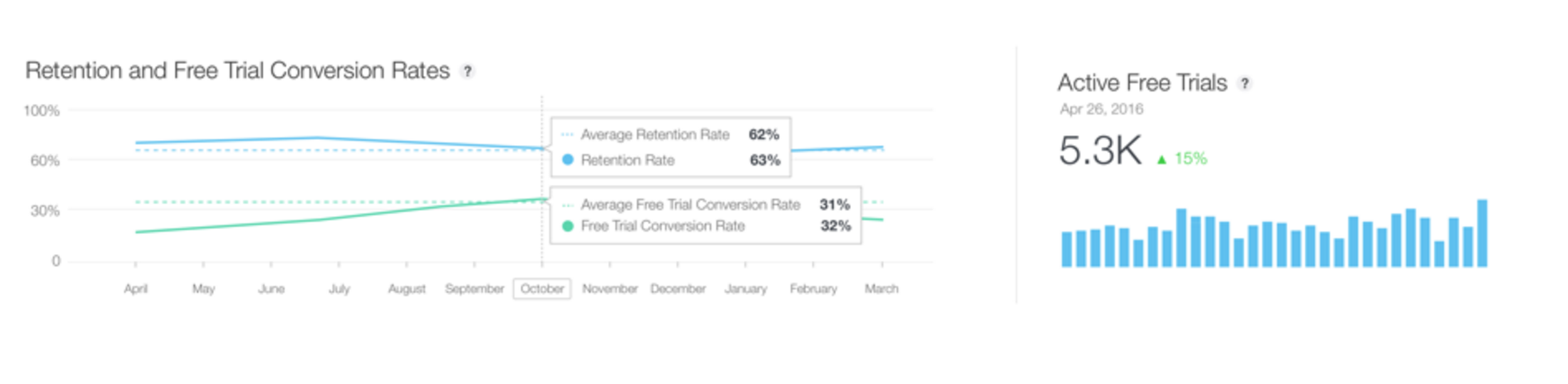 iTunes Connect Dashboard Expands Sales & Trends for