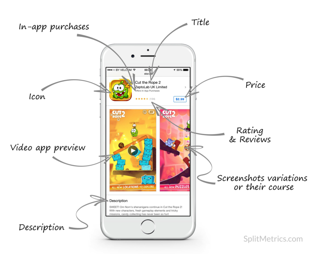 app-product-page-diagram