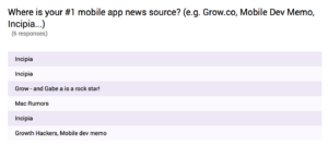 incipia app team survey top news source