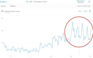 LIFE itunes connect app analytics impressions