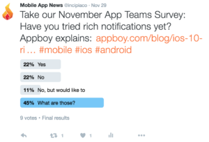 incipia november twitter survey