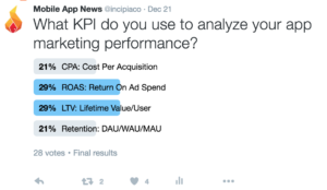 twitter poll – mobile app marketing KPIs