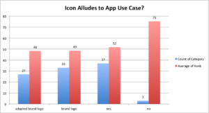 icon alludes to use case