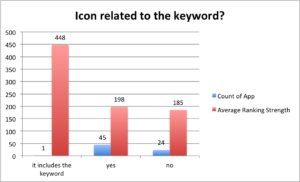 icon related to keyword