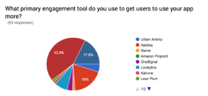 app engagement tools survey