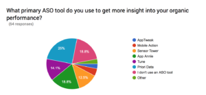 app ASO tools survey