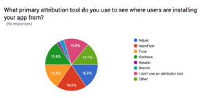 app attribution tools survey