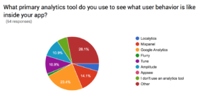 app analytics tools survey