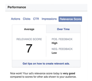 Facebook Ads relevance score